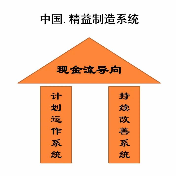 中国精益制造系统.jpg